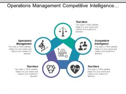 Operations Management Competitive Intelligence Human Resources Management Risk Analytics Cpb