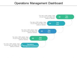 Operations Management Dashboard Ppt Powerpoint Presentation Layouts Outfit Cpb