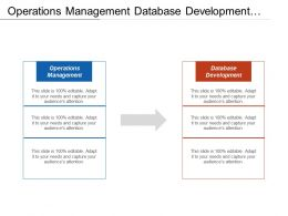 Operations Management Database Development Product Sampling Data Structure Cpb