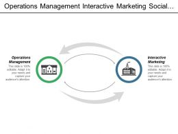 Operations Management Interactive Marketing Social Media Social Networking Cpb
