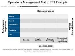 Operations Management Matrix Ppt Example