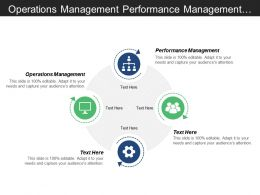 Operations Management Performance Management Database Development Data Analysis Cpb
