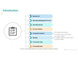 operations_management_powerpoint_presentation_slides_Slide03
