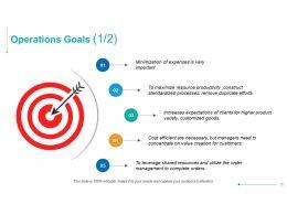 operations_management_powerpoint_presentation_slides_Slide10