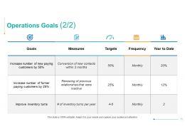 operations_management_powerpoint_presentation_slides_Slide11