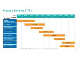 operations_management_powerpoint_presentation_slides_Slide12