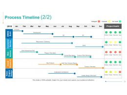 operations_management_powerpoint_presentation_slides_Slide13