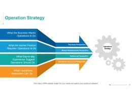 operations_management_powerpoint_presentation_slides_Slide18