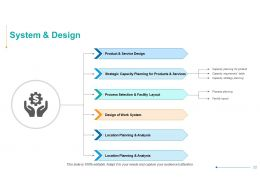 operations_management_powerpoint_presentation_slides_Slide22