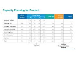 operations_management_powerpoint_presentation_slides_Slide25