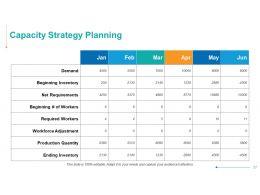 operations_management_powerpoint_presentation_slides_Slide27