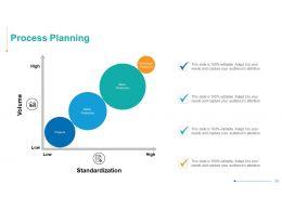 operations_management_powerpoint_presentation_slides_Slide28