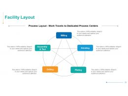 operations_management_powerpoint_presentation_slides_Slide29