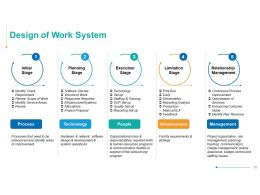 operations_management_powerpoint_presentation_slides_Slide30