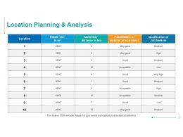 operations_management_powerpoint_presentation_slides_Slide31