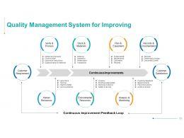 operations_management_powerpoint_presentation_slides_Slide33