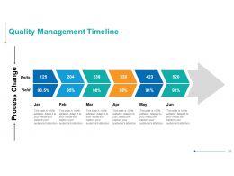 operations_management_powerpoint_presentation_slides_Slide34