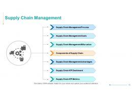 operations_management_powerpoint_presentation_slides_Slide42