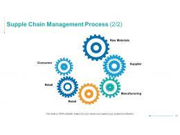 operations_management_powerpoint_presentation_slides_Slide43