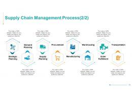 operations_management_powerpoint_presentation_slides_Slide44