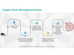 operations_management_powerpoint_presentation_slides_Slide45