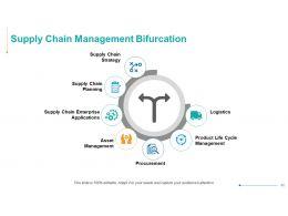 operations_management_powerpoint_presentation_slides_Slide46