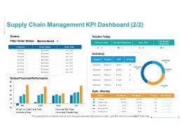 operations_management_powerpoint_presentation_slides_Slide50