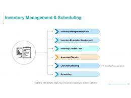 operations_management_powerpoint_presentation_slides_Slide52