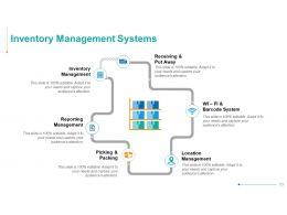 operations_management_powerpoint_presentation_slides_Slide53