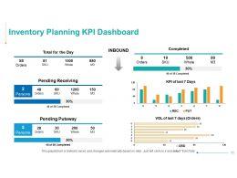 operations_management_powerpoint_presentation_slides_Slide55