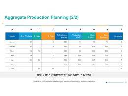 operations_management_powerpoint_presentation_slides_Slide61