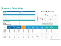 operations_management_powerpoint_presentation_slides_Slide64