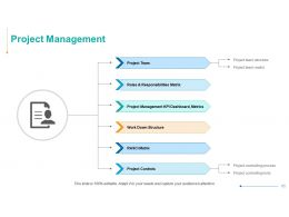 operations_management_powerpoint_presentation_slides_Slide65