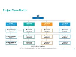 operations_management_powerpoint_presentation_slides_Slide68