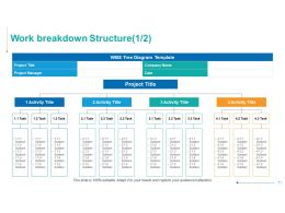 operations_management_powerpoint_presentation_slides_Slide71