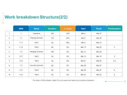 operations_management_powerpoint_presentation_slides_Slide72