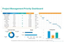 operations_management_powerpoint_presentation_slides_Slide73