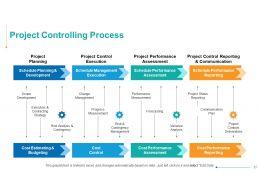 operations_management_powerpoint_presentation_slides_Slide77