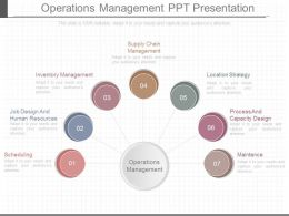 Operations Management Ppt Presentation