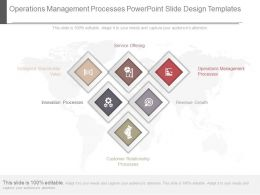 Operations Management Processes Powerpoint Slide Design Templates