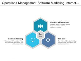 Operations Management Software Marketing Internet Marketing Strategy Personnel Management Cpb
