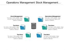 Operations Management Stock Management Strategic Alliance Lean Six Sigma Cpb