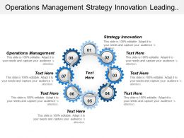 Operations Management Strategy Innovation Leading Teams Demand Management