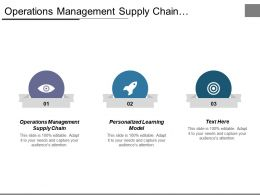 Operations Management Supply Chain Personalized Learning Model Brand Protection Cpb