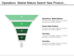 Operations Market Mature Search New Product Loss Customers