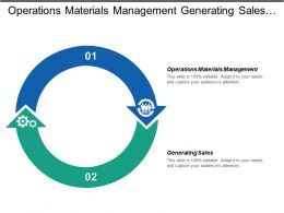 Operations Materials Management Generating Sales Business Policies Employee Incentive