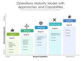 Operations Maturity Model With Approaches And Capabilities