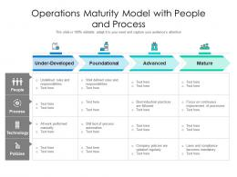 Operations Maturity Model With People And Process