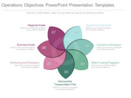 Operations Objectives Powerpoint Presentation Templates