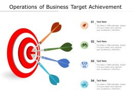 Operations Of Business Target Achievement